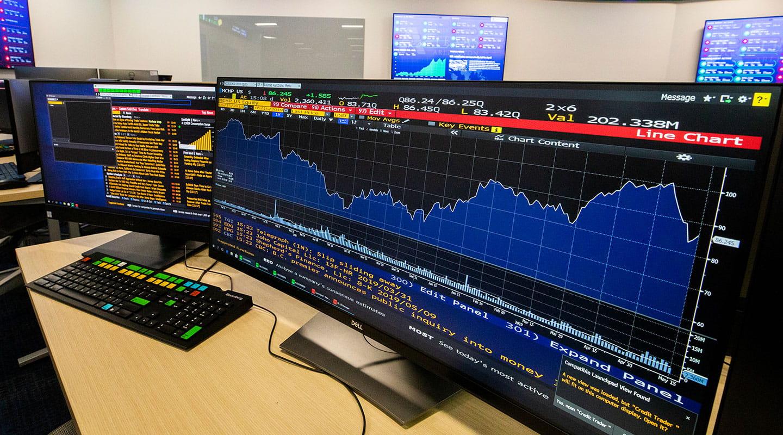 stock market lab