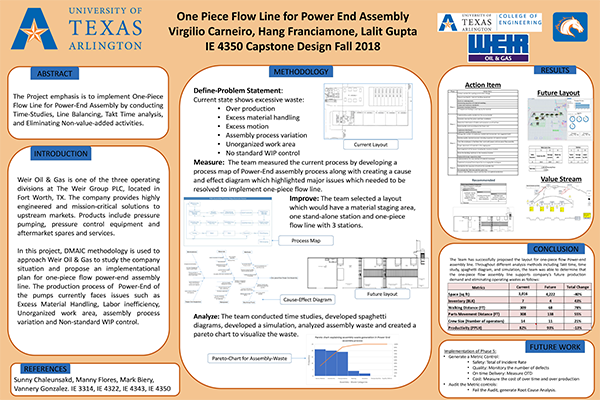 2018 Fall Senior Design Poster Weir Oil and Gas