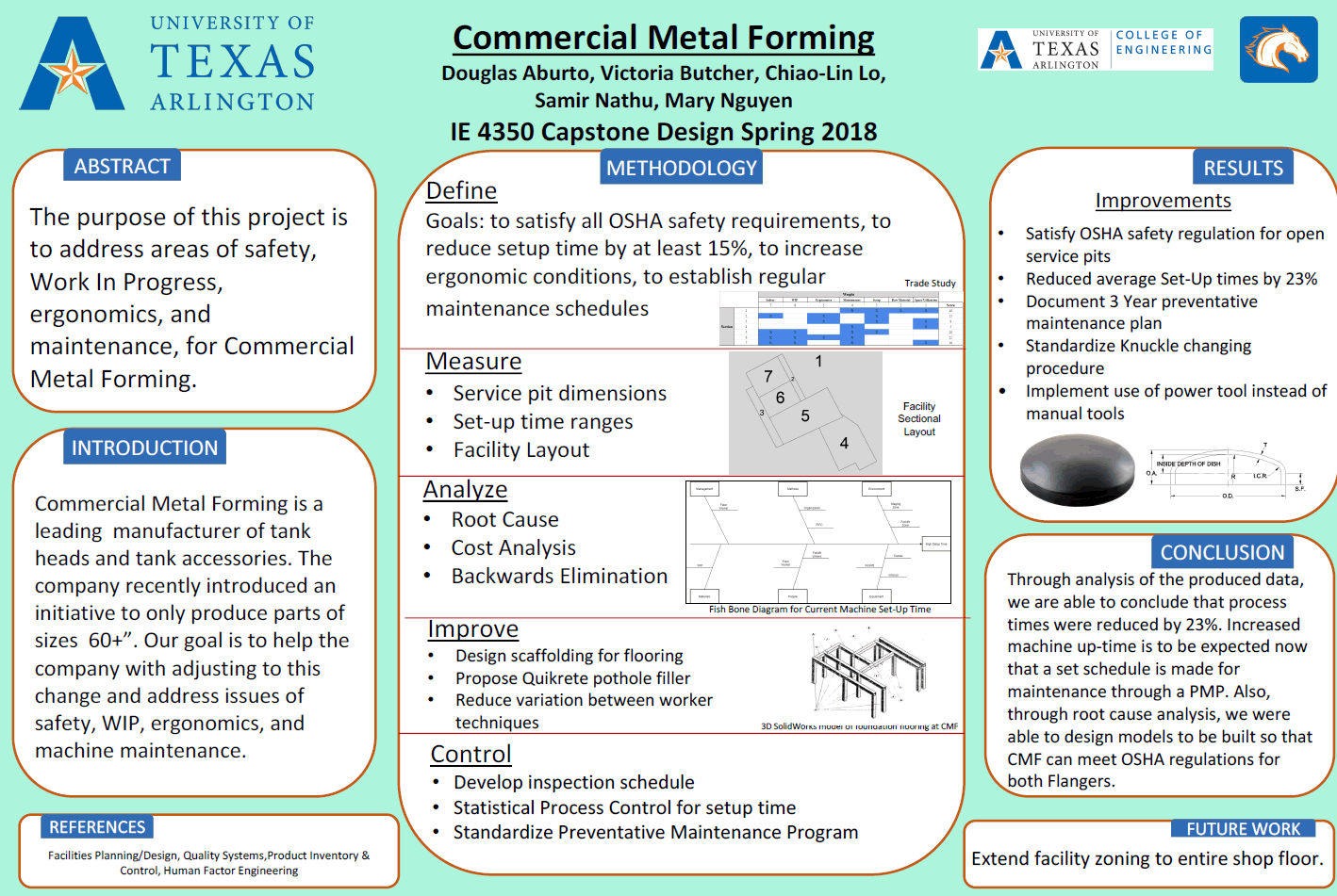 2018 Senior Design Project Poster for Commercial Metal Forming