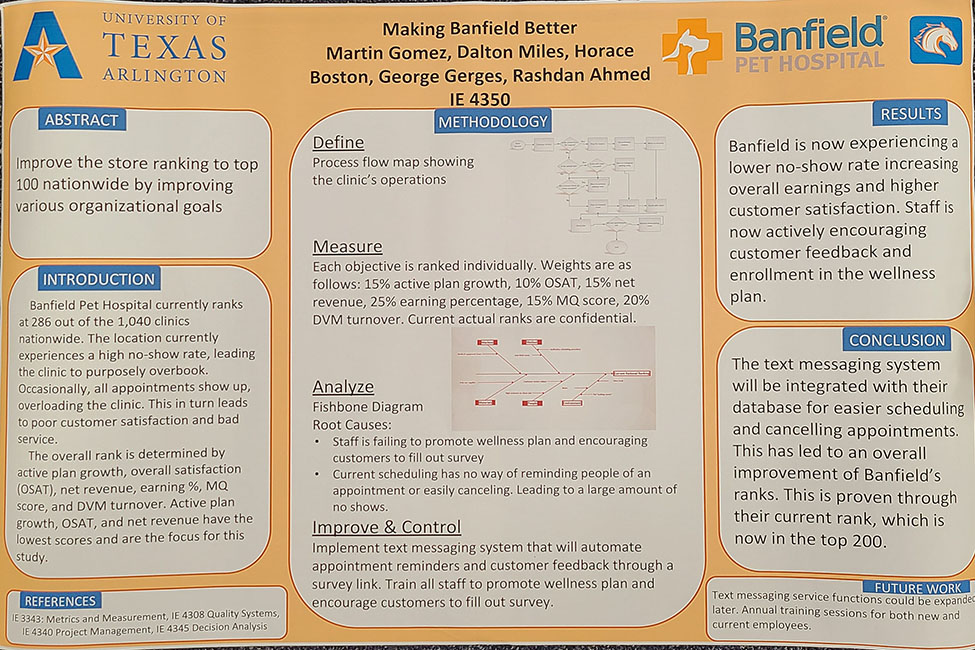 2019 Spring Capstone poster submitted for Making Banfield Better