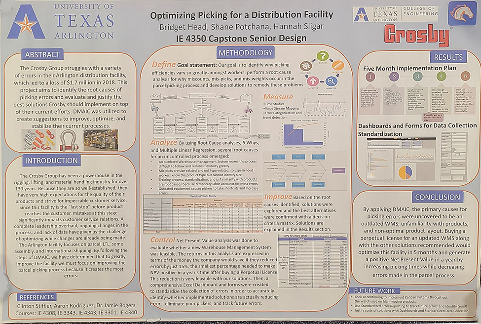 2019 Spring Capstone poster submitted for Crosby - Optimizing Picking for a Distribution Facility