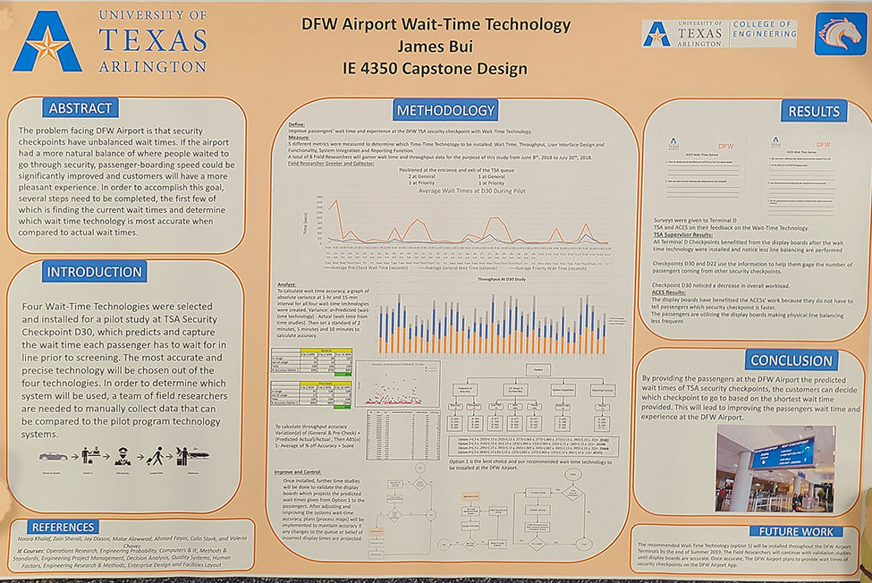 2019 Spring Capstone poster submitted for DFW Airport Wait-Time Technology