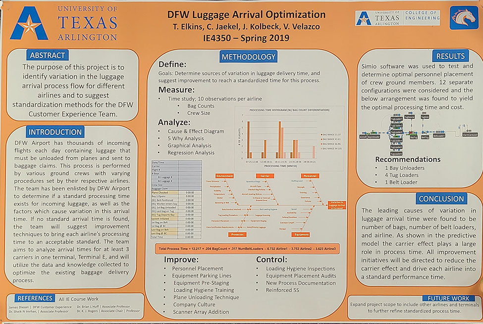 2019 Spring Capstone poster submitted for DFW Luggage Arrival Optimization