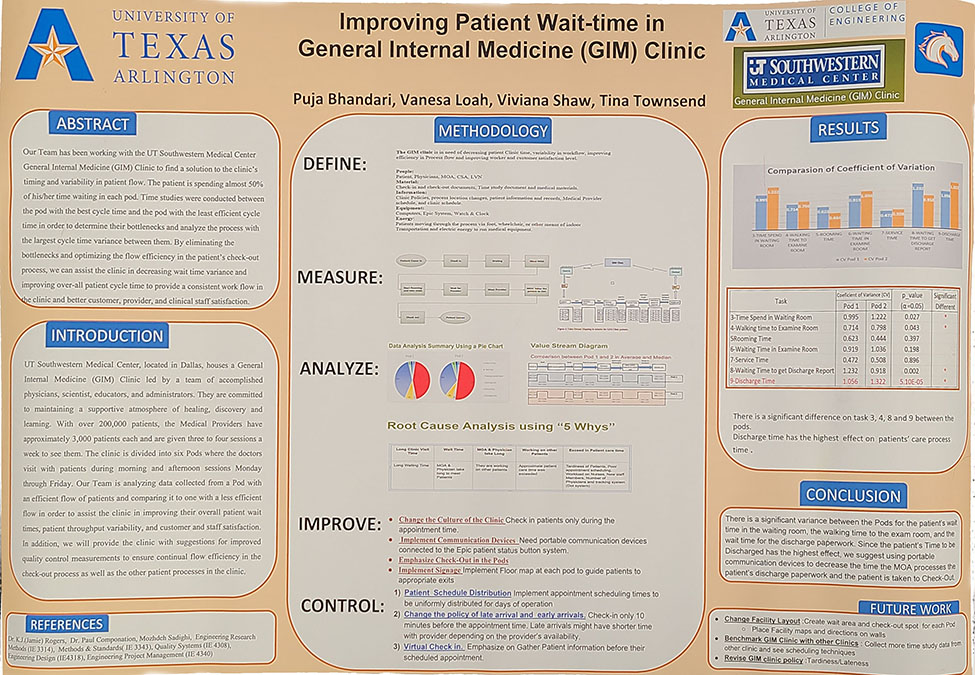2019 Spring Capstone poster submitted for Improving Patient Wait-time in General Internal Medicine (GIM) Clinic