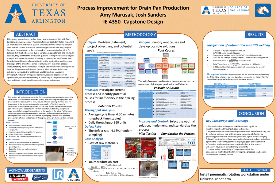 PROCESS IMPROVEMENT FOR DRAIN PAN PRODUCTION