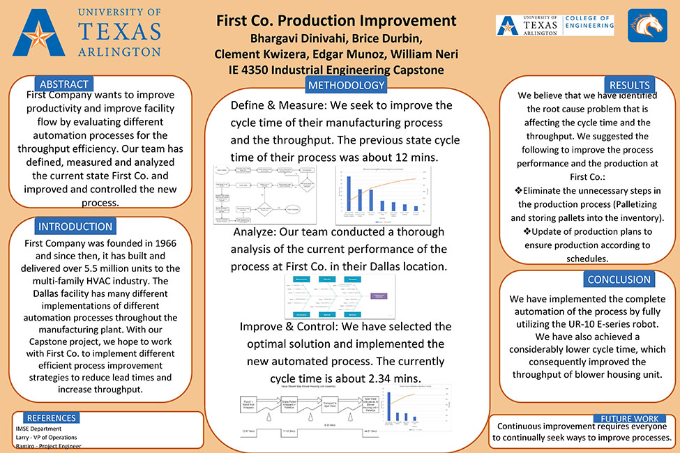 Spring 2020 Capstone poster submitted for First Co. Production Improvement project