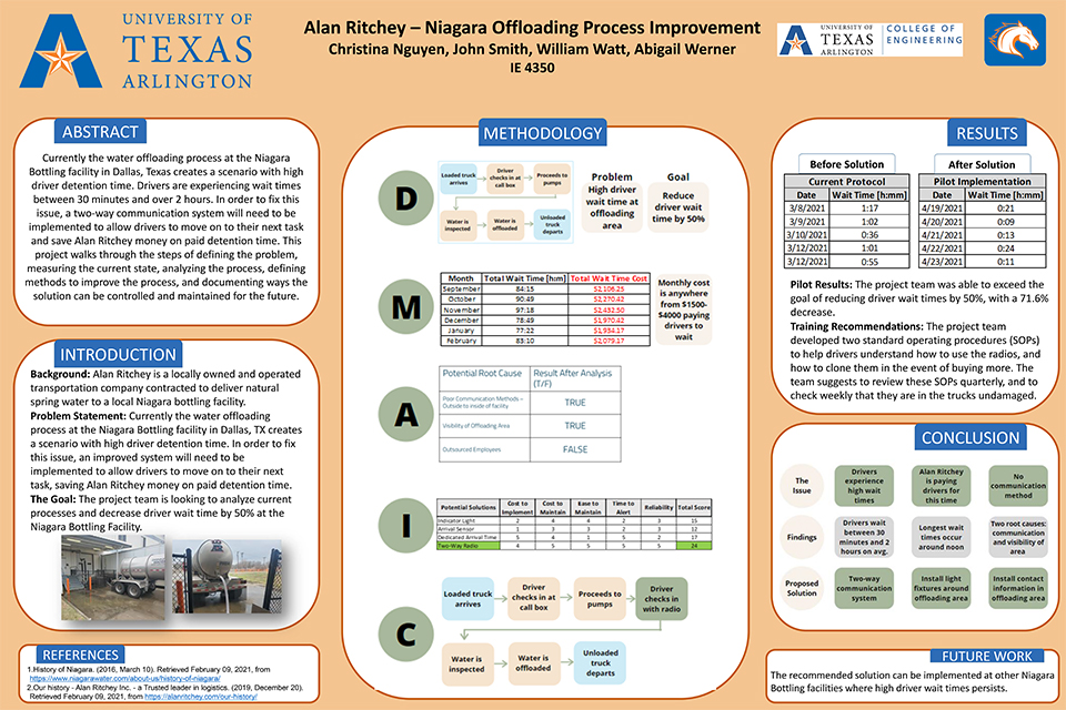 Spring 2021 Capstone submitted for Niagara Offloading Process Improvement project