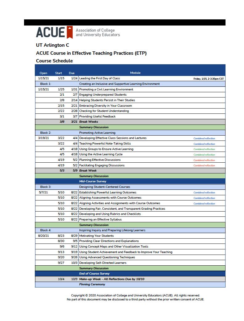 Spring 2021 Cohort schedule